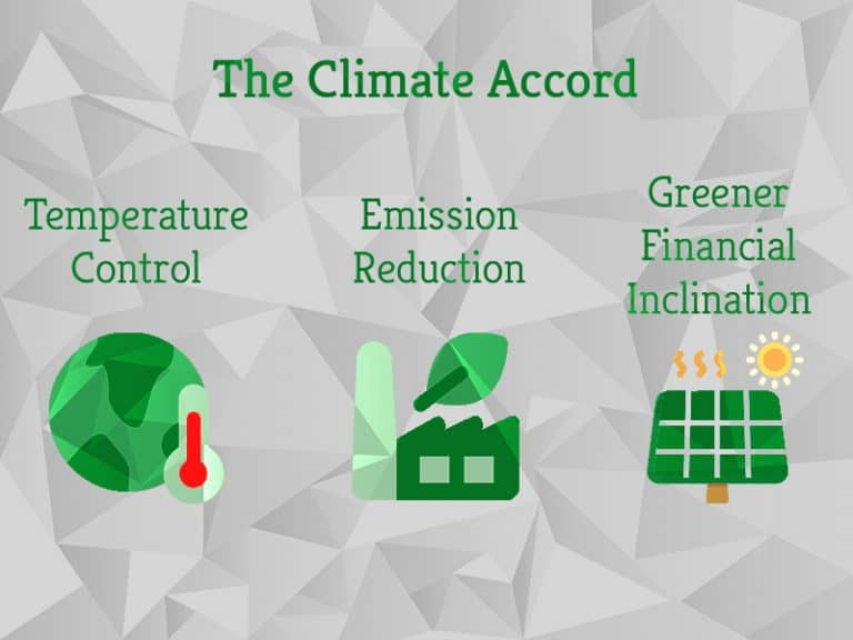Climate Accord | Greensutra | India