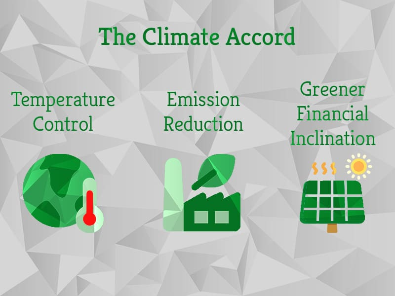 The Climate Accord - GreenSutra | India