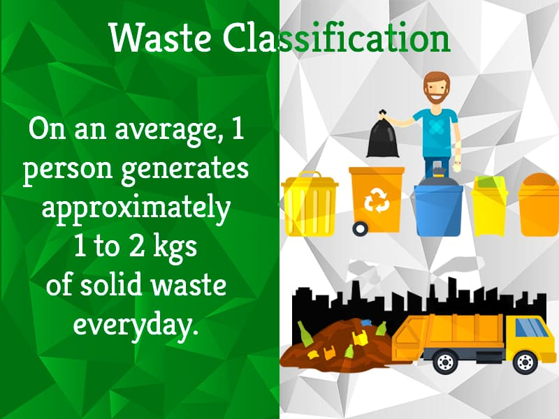 Waste Classification: Definitions and Types
