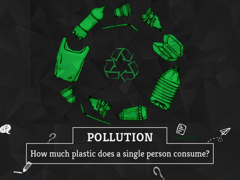 How much plastic does a single person consume by GreenSutra
